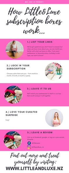 Always wondered how the Little&Luxe subscription boxes work? Find out with our handy infographic!