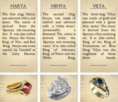 Three Rings for the Elven-kings under the sky, Seven for the Dwarf-lords in their halls of stone, Nine for Mortal Men doomed to die, One for the Dark Lord on his dark throne In the Land of Mordor where the Shadows lie. Hobbit Tolkien, O Hobbit, Elven Ring, Concerning Hobbits, Three Rings, Gandalf, Legolas, Dark Lord, One Ring