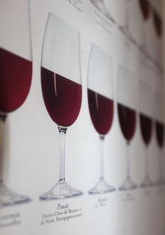 Les affiches du vin > Bouchard Aîné & Fils