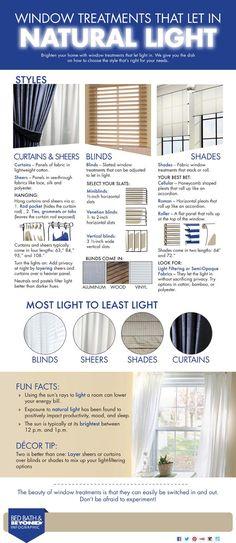 Window Treatment Infographic