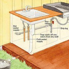Plumbing Sink For Outdoor Kitchen