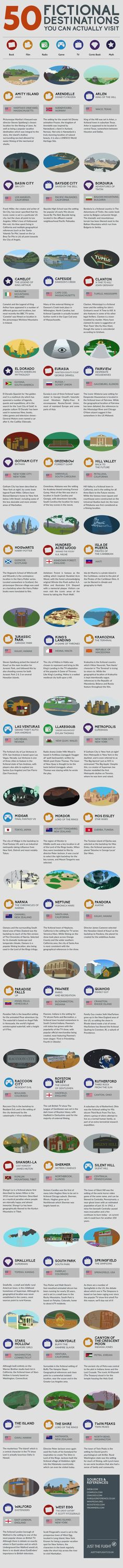 50 Fictional Places You Can Visit in Real Life. My geeky side demands trips to some of these.