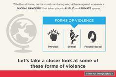 """""""Či doma, na ulici, alebo počas vojny, násilie páchané na ženách je globálna pandémia, ktorá sa odohráva v súkromnom a verejnom priestore""""."""