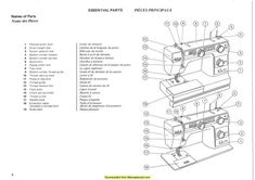 Janome 366 367 Sewing Machine Instruction Manual Sewing Machine Instruction Manuals Sewing Machine Instructions Sewing Machine