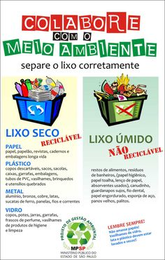 cartaz campanha de separação de lixo MPSP Environmental Engineering, Environmental Studies, Home Vegetable Garden, Sustainable Tourism, Green Life, English Lessons, Going Vegan, Sustainability, Planets