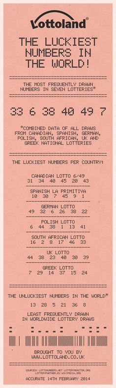 This infographic is all about the luckiest lottery numbers in the world. The result of a study from 7 international lotteries states which numbers have been drawn most and also least.
