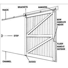 Sliding Door Systems | IronmongeryDirect.com
