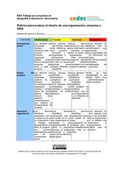 Rúbrica de evaluación del diseño de una asociación, empresa u ONG