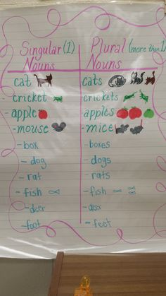 My Chart - Singular/Plural nouns Teaching Nouns, Singular And Plural Nouns, 2nd Grade Ela, Anchor Charts, Spelling, Education, Educational Illustrations, Learning, Games