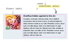 CSS: Clearing Floats with Overflow