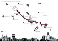 The conceptual master plan for the Milan World Exposition 2015 resulted from the teamwork of five architects: Jacques Herzog, Mark Rylander, Ricky. Urban Analysis, Site Analysis, Architecture Drawings, Conceptual Architecture, Architecture Diagrams, Architecture Portfolio, Landscape Architecture, Presentation Layout, Presentation Boards