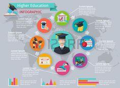 éducation nationale: Infographie de l'enseignement supérieur avec l'étude et symboles de graduation illustration vectorielle