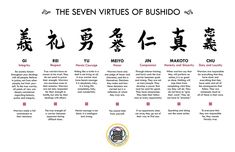 The Seven Virtues of Bushido. I really like Eastern culture and life views, because they believe that virtue displays true character. Way better than Western culture where material things define people.