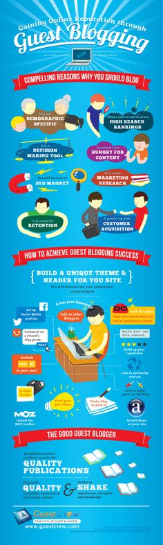 Better #blogging tips - the tops benefits of guest blogging #infographics www.socialmediamamma.com