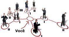 9 motivos para você desenvolver Marketing Multinível | Nei Maia