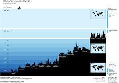 World Data, World Cities, Teacher Toolkit, London Now, Sea Level Rise, Science Curriculum, Lower Manhattan, Data Visualization, Climate Change