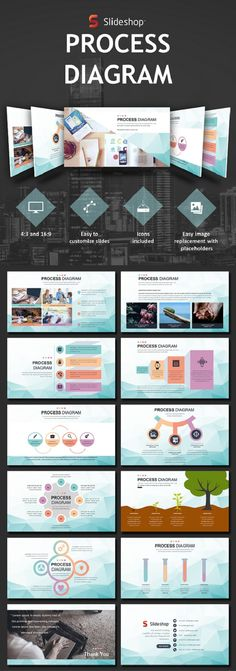 Supply chain management template presentation templates and process diagram toneelgroepblik Image collections