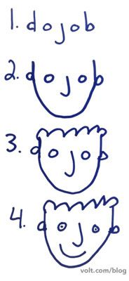doJob - How To Draw a Face with the Letters: doJob