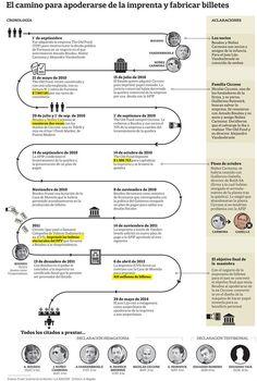 31 de mayo - La Nación - El caso Ciccone, bajo la lupa