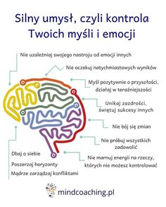 silny umysł mindcoaching