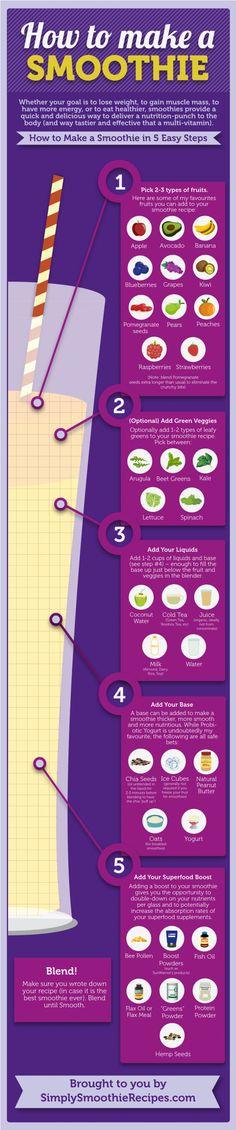 [Infographic] Hoe maak je een Smoothie?