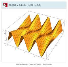 Plot3D[2*y*Sin[x],{x,-10,10},{y,-5,5}]