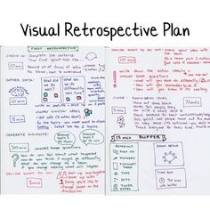 We feel it is important for teams new to Scrum to get value from their retrospectives right from the beginning. With new teams we usually facilitate the first retrospective with the ScrumMasters obser Agile Project Management Tools, Project Management Templates, Management Books, Change Management, Career Quiz Buzzfeed, Lean Kanban, Scrum Board, Agile Software Development, Product Development