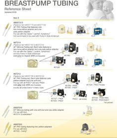 Medela tubing models cheat sheet