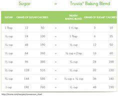 Truvia baking blend conversion chart food cookbooks misc