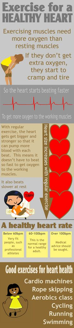 Cardio exercises are good for heart health because the demands of exercise cause the heart to adapt by becoming bigger and stronger.