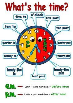 Pictures for learn english time Teaching English Grammar, English Writing Skills, English Vocabulary Words, English Language Learning, English Lessons, Math Vocabulary, English Time, Kids English, Learn English Words