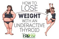 The thyroid, a butterfly-shaped gland in your throat, produces hormones that regulate many bodily functions, including metabolism. So, when your thyroid gland becomes underactive (medically known as hypothyroidism) and secretes fewer hormones than normal, it affects your metabolism rate and your body burns fewer calories. This causes weight gain. Unexplained weight gain, without any changes … Continue reading How to Lose Weight with an Underactive Thyroid