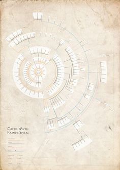 Greek Mythology Family Tree Diagram by Severino Ribecca, via Behance