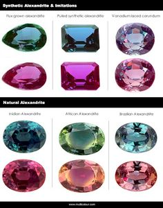 Info on Alexandrite (another birthstone of mine)