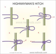 How to tie the Highwayman's Hitch - animated, illustrated and explained. Survival Knots, Survival Tips, Survival Skills, Rope Knots, Macrame Knots, Hook Knot, Sailing Knots, Knots Guide, Knots Landing