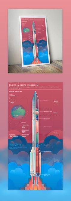 Infographic about russian rocket Proton-M on Behance