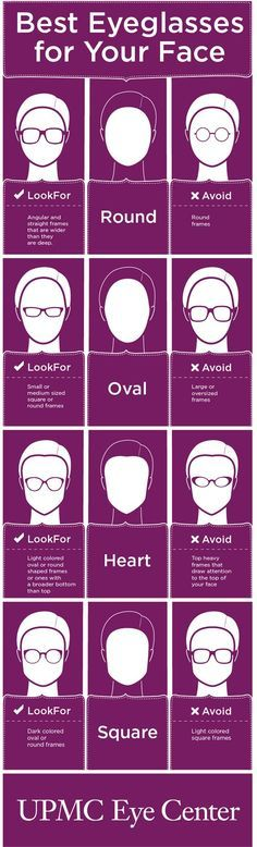 A visual guide to choose best eyeglasses according to your face shape