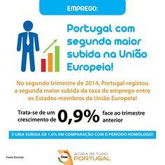 Portugal registou a segunda maior subida da taxa de emprego na UE.#emprego #portugal #crescimento #atualidade #AcimadetudoPortugal