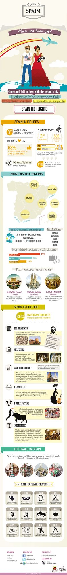 Learn about Spain and its many tourism highlights! Did you know that Spain ranks 2nd as the country with most sites and most cities declared World Heritage by UNESCO?
