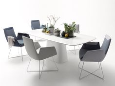 Conic table: COR