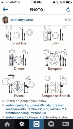 Guide To Creating Fantastic Dining Table Decor | Table settings Place setting and Formal  sc 1 st  Pinterest & Guide To Creating Fantastic Dining Table Decor | Table settings ...