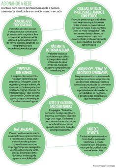 Como fazer networking sem parecer interesseiro - http://epoca.globo.com/vida/vida-util/carreira/noticia/2013/10/como-fazer-bnetworkingb-sem-parecer-interesseiro.html (Gráfico: Natália Durães/ÉPOCA)