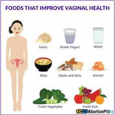 Garlic, Greek yogurt etc are must to have a healthy vagina and second most important thing is to keep your body hydrated. Also start have the food items which are been mentioned and your vagina will remain fresh and healthy. Healthy Vag, Healthy Tips, Healthy Living Tips, Healthy Habits, Healthy Choices, Health Facts, Health And Nutrition, Foods For Skin Health, Health Fitness
