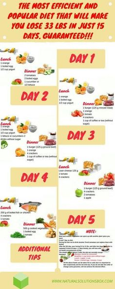 This diet allows loss of lbs for 5 days or 22 to 33 lbs for 15 days. The ad… This diet allows loss of lbs for 5 days or 22 to 33 lbs for 15 days. The advantage is that there is no feeling of weakness and exhaustion because they are getting enough. Egg And Grapefruit Diet, Boiled Egg Diet Plan, Menu Dieta, Fat Loss Diet, Boiled Eggs, Eating Plans, Diet Plans, 5 Day Diet Plan, Three Day Diet