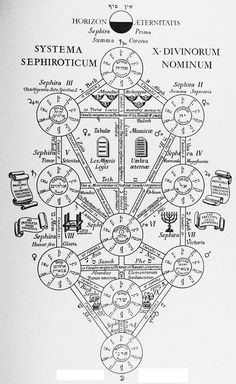 Tree of Life (Metatronic version)