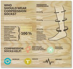 Top & Derby Compression Socks: All style, no stink by TOP & DERBY — Kickstarter