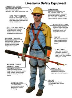 Lineman gear, and in weather ranging from 110 or higher to -20 or lower. These are strong men.