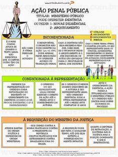 Resultado de imagem para processo penal entendeu direito