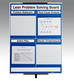 A visual workplace system helps increase safety and efficiency by ensuring employees have the information they need, at-a-glance, right when and where they need it. Learn more about this powerful workplace tool. Visual Management, Change Management, Lean Office, Lean Project, 6 Sigma, Problem Solving Activities, Lean Manufacturing, Leadership Skill, Lean Six Sigma