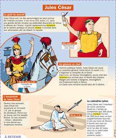 Educational infographic : Fiche exposés : Jules César